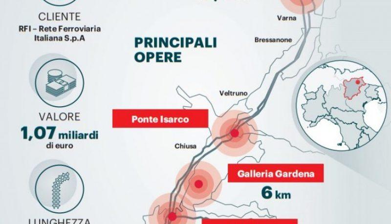linea ferroviaria Fortezza Ponte Gardena